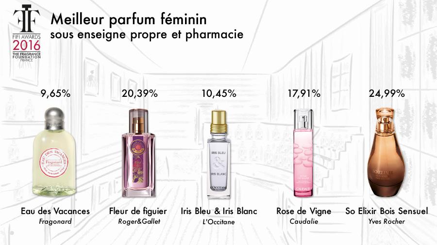 Et Parfum Sensuel Femme Frais Parfum mwNnvy80O
